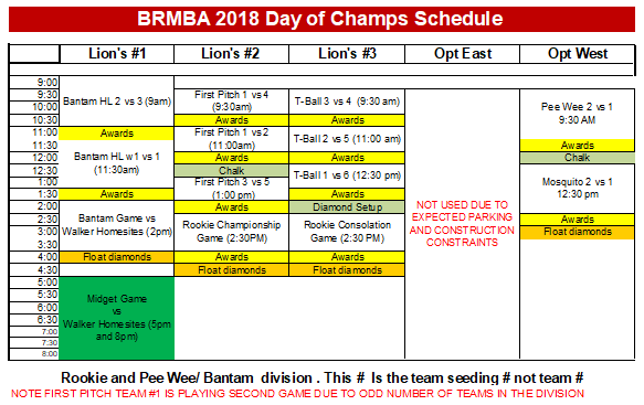 2018 Day of Champs schedule